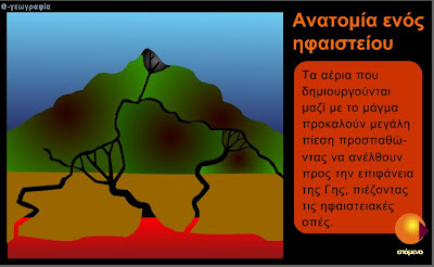 http://ebooks.edu.gr/modules/ebook/show.php/DSGL100/418/2819,10631/extras/gstd16_volcanoes/index.htm