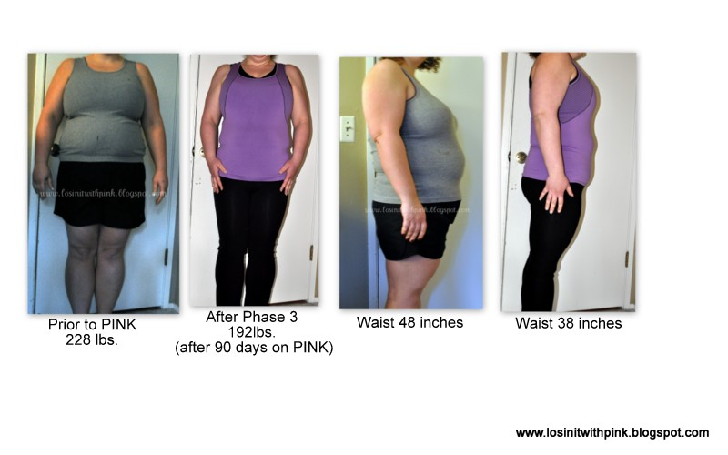 Weight-loss Progress