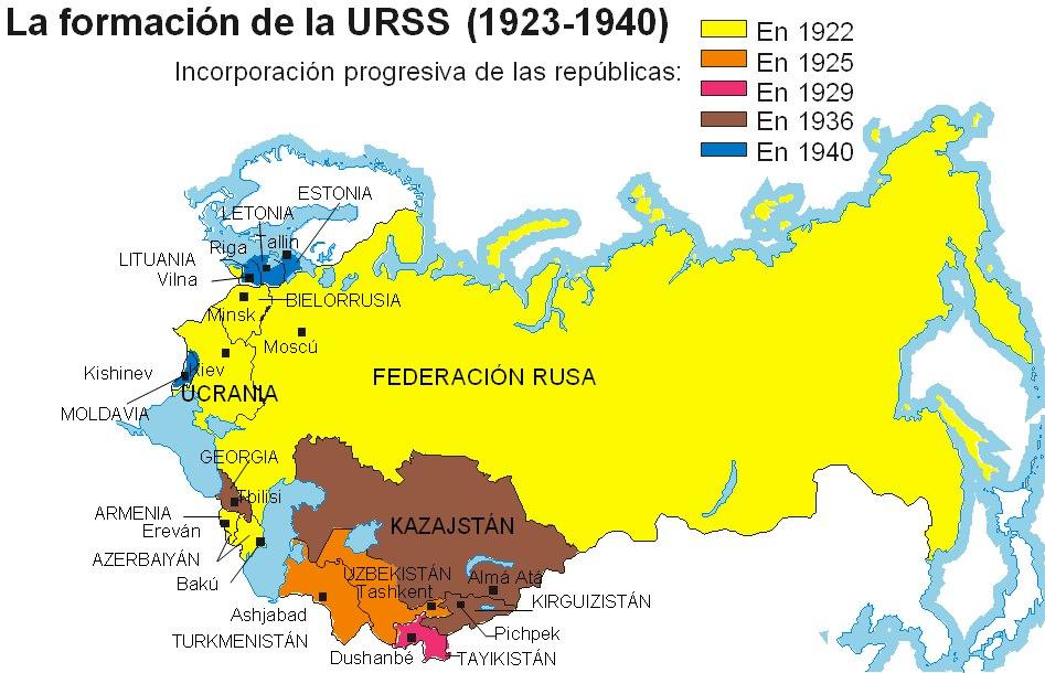 BLOG DE HISTORIA DEL MUNDO CONTEMPORNEO EL NACIMIENTO DE LA URSS