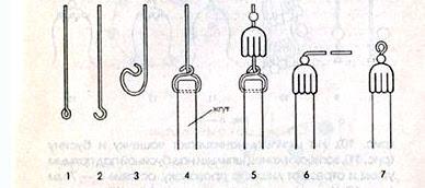 Как обработать концы жгута для лариата