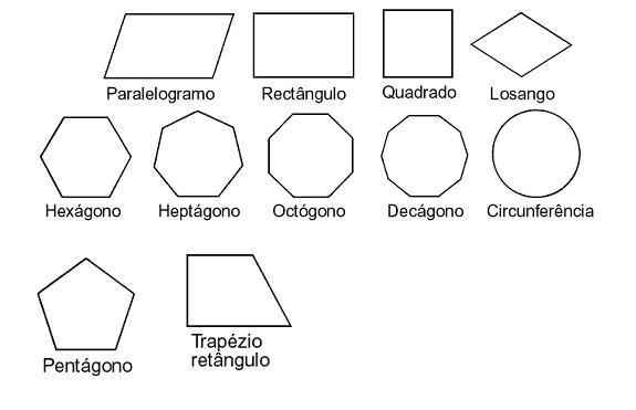 Educar X: Atividades de geometria plana ensino fundamental