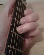 Here's the fingering for this guitar chord shape: F guitar chord shape