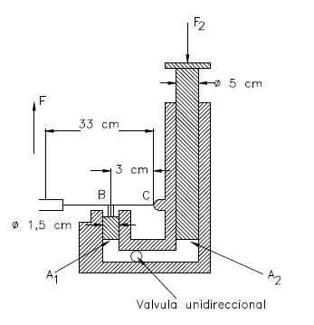 Ejercicio resuelto de estatica de fluidos imagen problema 1