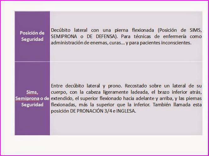 Baño General Del Paciente Encamado:ESQUEMAS TEMARIO DE AUXILIARES DE ENFERMERÍA PARA OPOSICIONES: julio