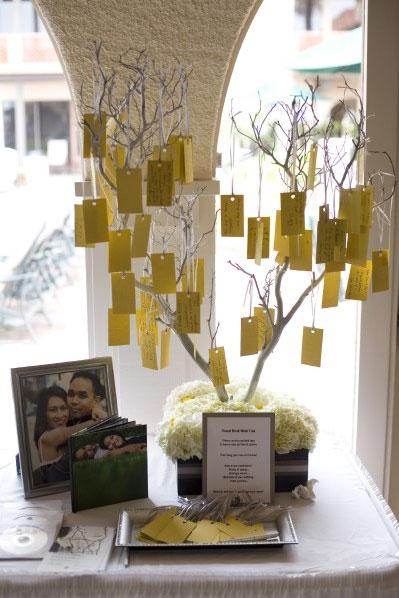 50th Wedding Anniversary Gift Ideas For Guests : No olvides que el arbol de los deseos puede resultar algo desconocido ...