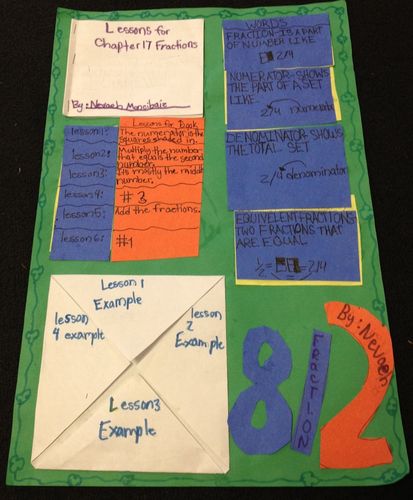 math projects Ideas for fun and engaging middle & high school math projects that focus on academic rigor and real world relevancy from 3rd grade to calculus.