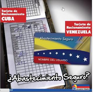 cartão de racionamento, venezuela, cuba