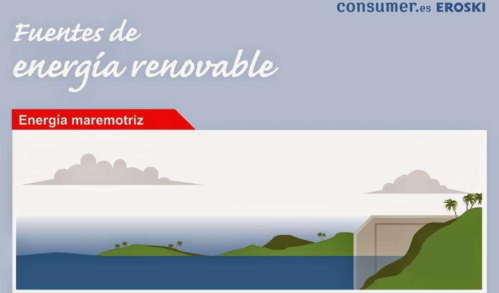 http://www3.gobiernodecanarias.org/aciisi/cienciasmc/web/u7/contenido2.2.2_u7.html