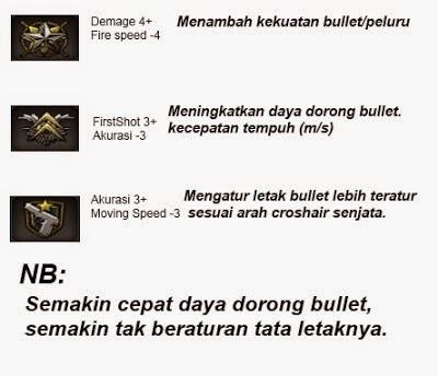 Title Weapon shotgun Project Blackout