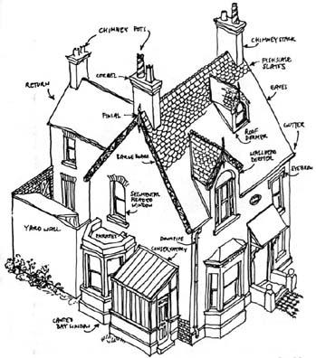 Architecture Villa Image Architecture Terms