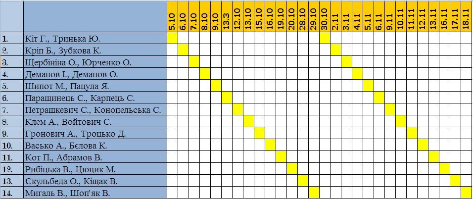 Графік чергування учнів у класі бланк скачать