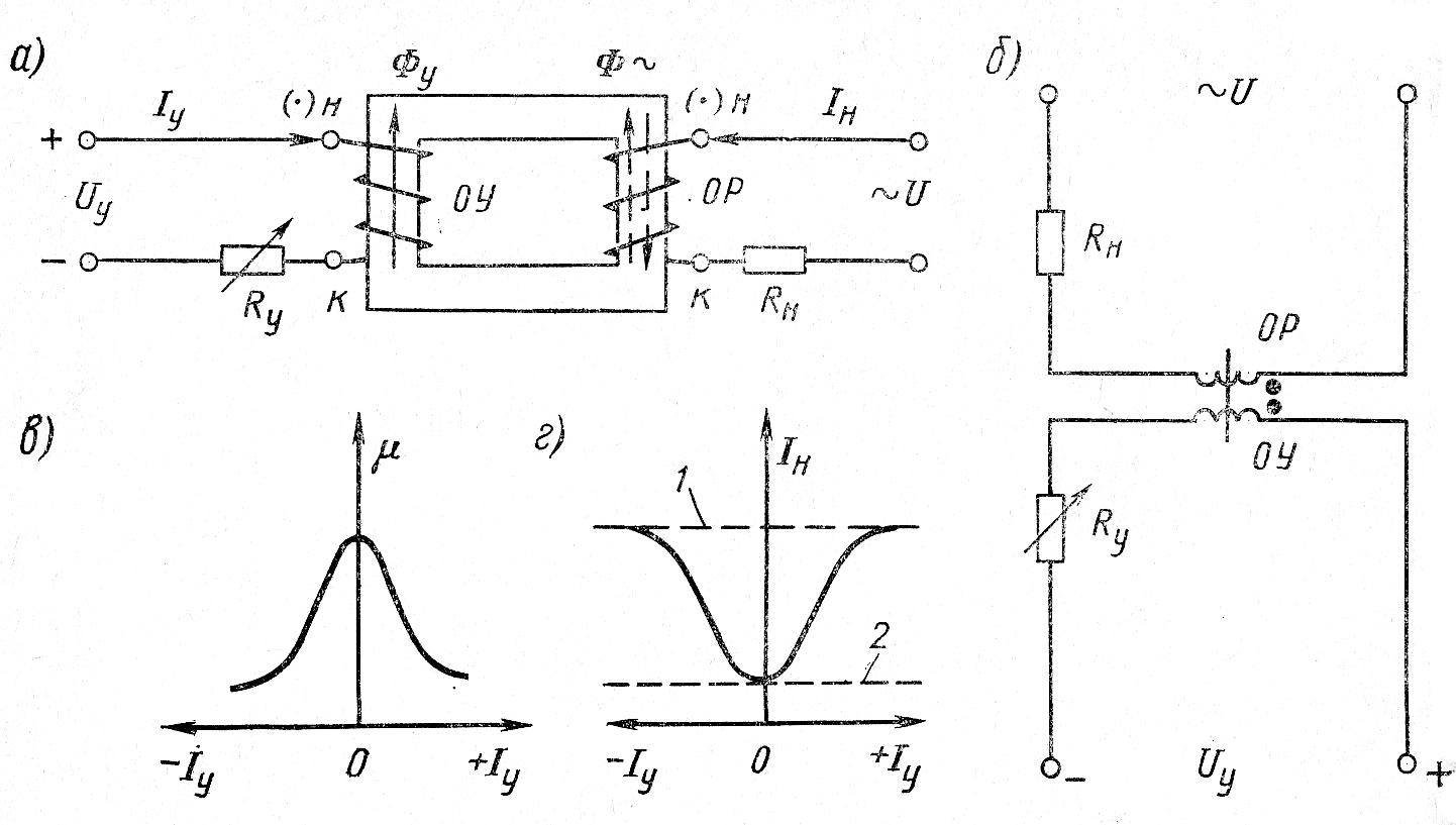 Принцип действия магнитного усилителя