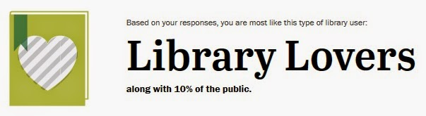 http://www.pewinternet.org/quiz/library-typology/results/