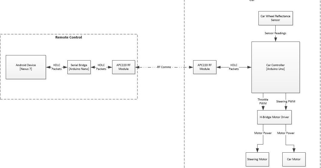 Hd Wallpapers What Is A Block Diagram Androidf3dgf