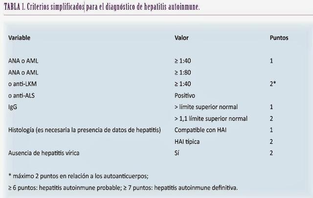 http://www.aegastro.es/sites/default/files/archivos/ayudas-practicas/51_Hepatitis_autoinmune.pdf