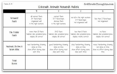 research paper rubrics 4th grade