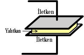 Kondansatör yapısı