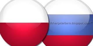 Prediksi Skor Polandia vs Rusia | Jadwal Live Streaming Euro Cup | RCTI Rabu 13 Juni 2012