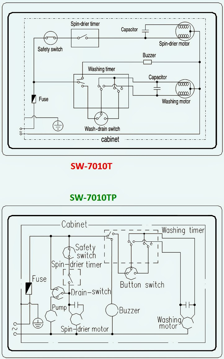 [DIAGRAM_38EU]  596ED1 Haier Washing Machine Wiring Diagram | Wiring Resources | Wiring Diagram Of Washing Machine Timer |  | Wiring Resources
