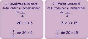 http://bromera.com/tl_files/activitatsdigitals/capicua_5c_PA/C5_u06_79_1_calculMentalRapid_calculFraccions.swf
