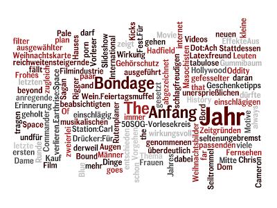 Wordle-Wortwolke – Klick zum Vergrößern