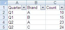 XLS-SetAutoFilter-Excel POI Example Output