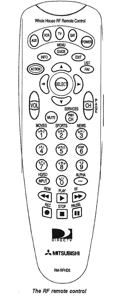 mitsubishi rm-rfhd5 - rf- remote control