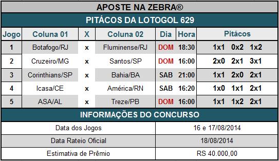 LOTOGOL 629 - PITÁCOS DA ZEBRA