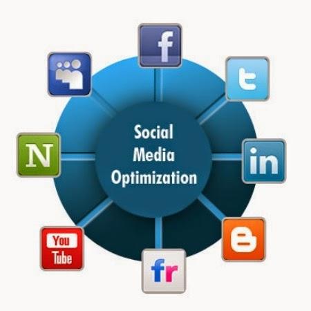 bagaimana menarik visitor dari social media
