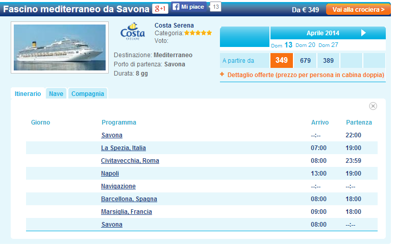 Fascino mediterraneo da Savona