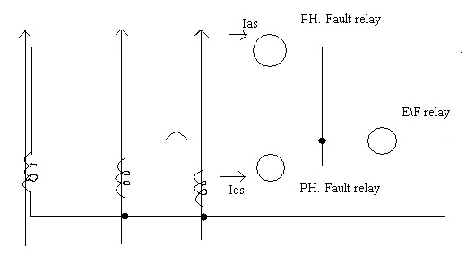 Power engineering protection in sub station increase in current of phases causes corresponding increase in respective secondary current the secondary currents follow through respective relay unit asfbconference2016 Choice Image