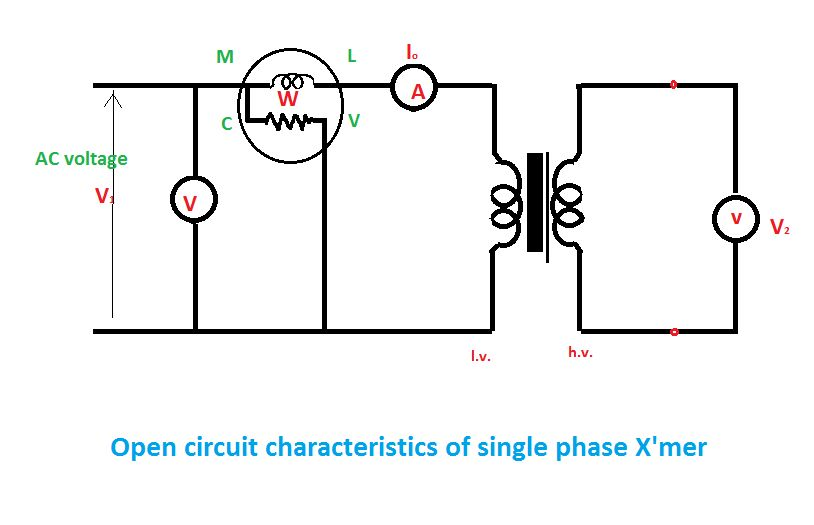 147523 18111 single phase transformer tech & fun connecting voltmeter, ammeter and wattmeter in a circuit watt meter wiring diagram at crackthecode.co