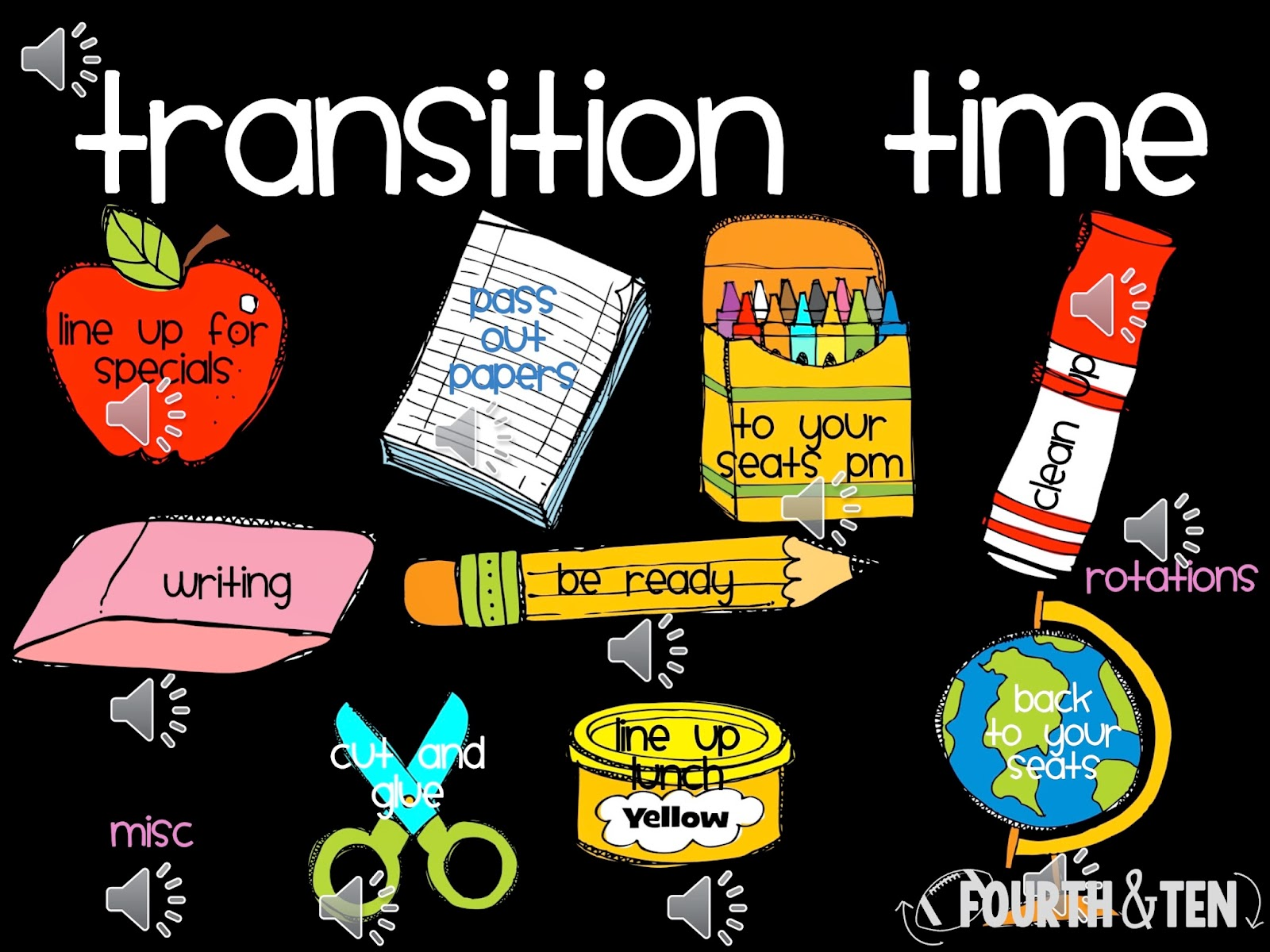 managing transition Children don't always find it easy to make transitions between activities, especially if they're enjoying something and don't want to stop here's how to make it easier for them - and you what are transitions.