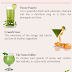 Juices That Helps You Lose Weight