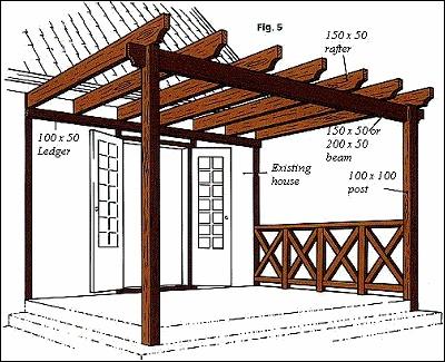 Kitchen cabinet design terminology - Querido Ref 250 Gio Blog De Decora 231 227 O Coberturas Para Garagem E