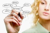 Blog Bisnis Online, Bisnis Online