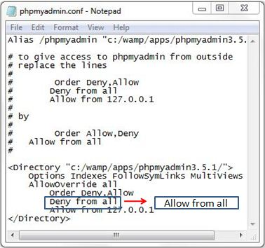Deny from all to Allow fro all You don't have permission to access /phpmyadmin/ on this server WampServer