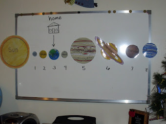 Learning About Our Solar System...