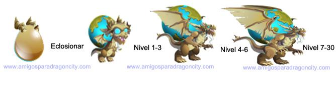imagen del crecimiento del dragon atlas