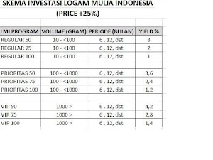 Cash Back Harga Up 25%