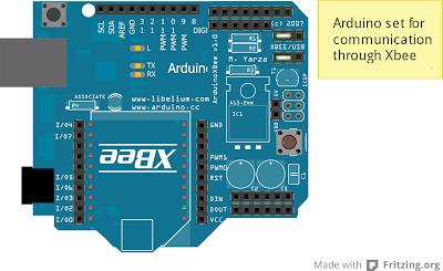 Configuring XBees for API Mode: 5 Steps - Instructablescom