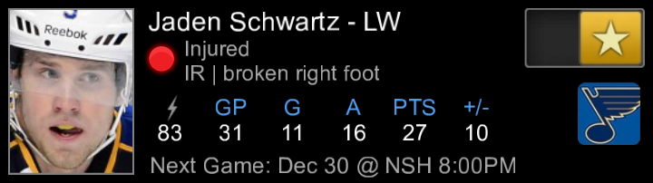 Jaden Schwartz (STL) as Injured