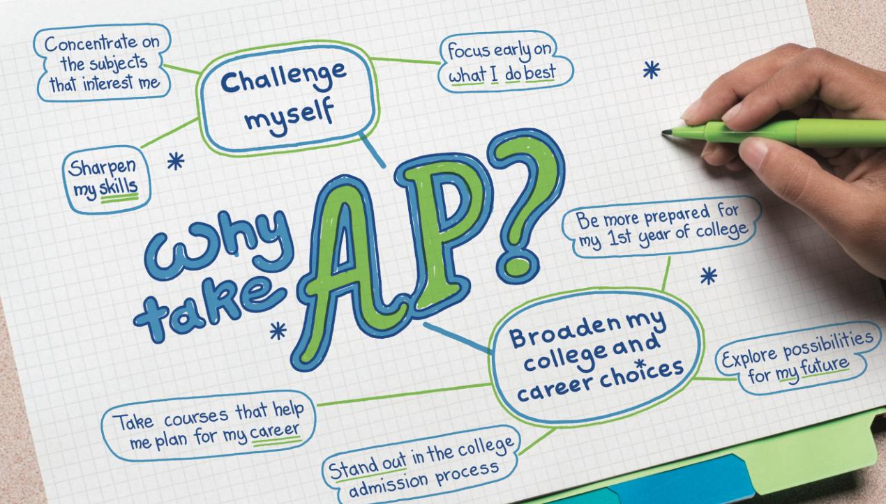 Why AP?