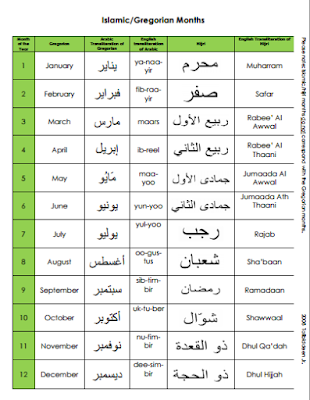 Islamic and Gregorian Month Names in Arabic