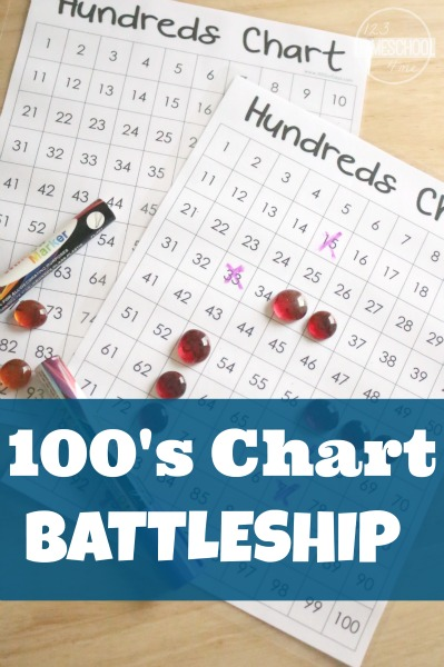Hundreds Chart Battleship Math Games