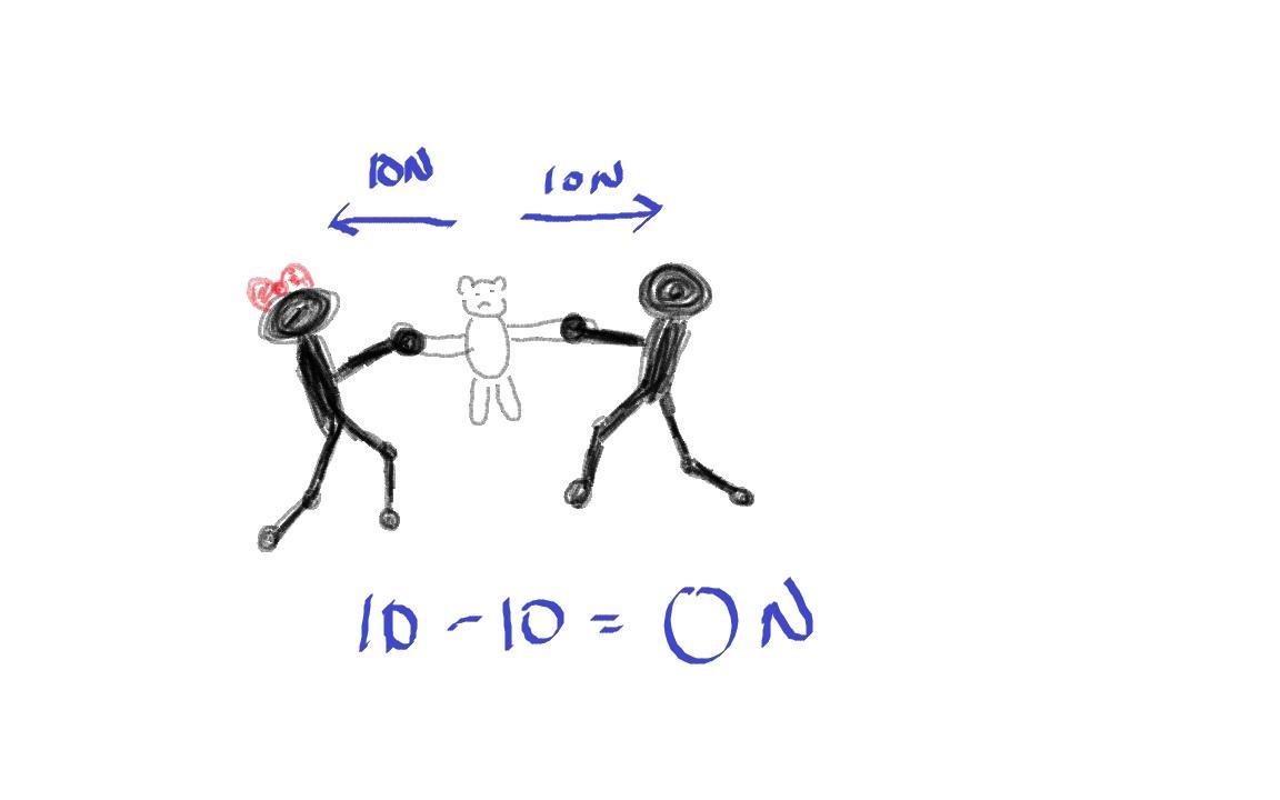 amira u0026 39 s school blog  equilibrium summary