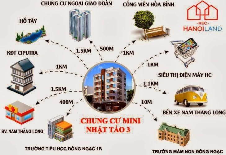bán chung cư giá rẻ Từ Liêm | chung cư giá rẻ Từ Liêm | chung cư giá rẻ Hà Nội | chung cư giá rẻ