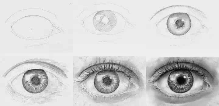 How To Draw Eye Step By Step Realistic Hyper Art Pencil Art 3d