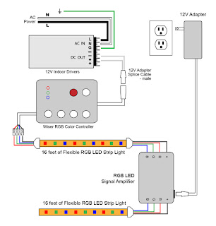 Led Strips Rgb Wiring Diagram Html