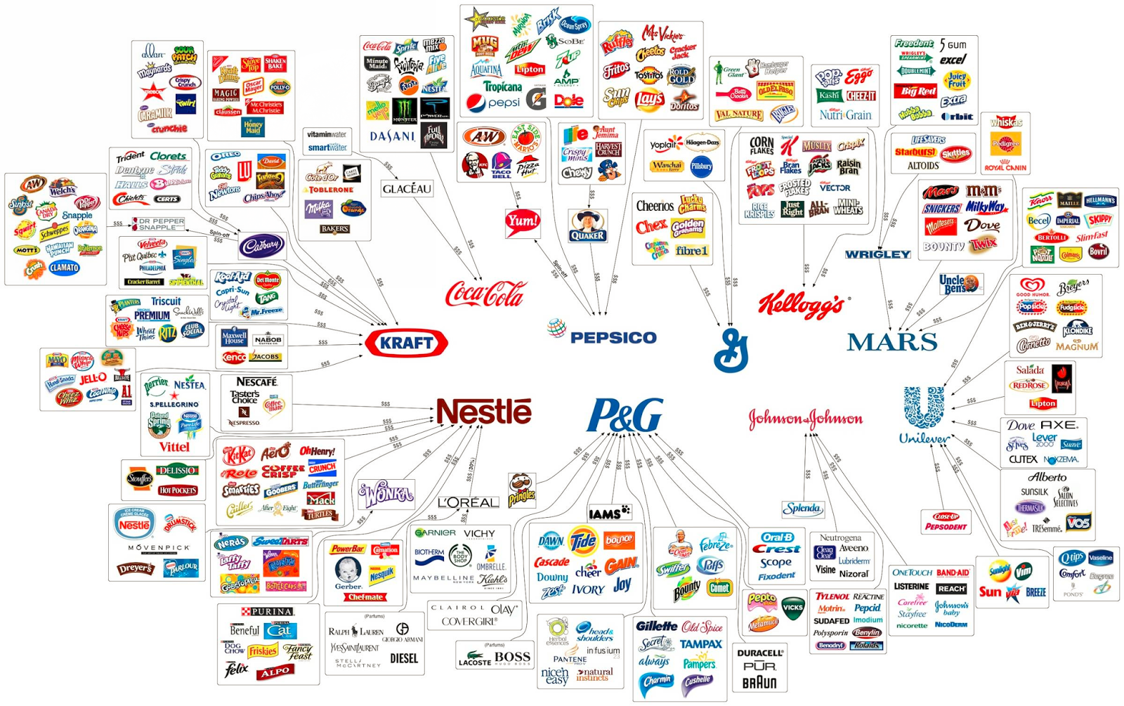[Image: 10+Mega-Corporations.png]